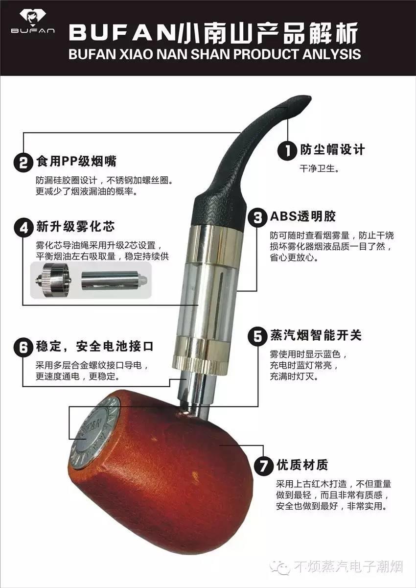 不烦蒸汽烟(戒烟专家)小南山款 使用方式视频及图示