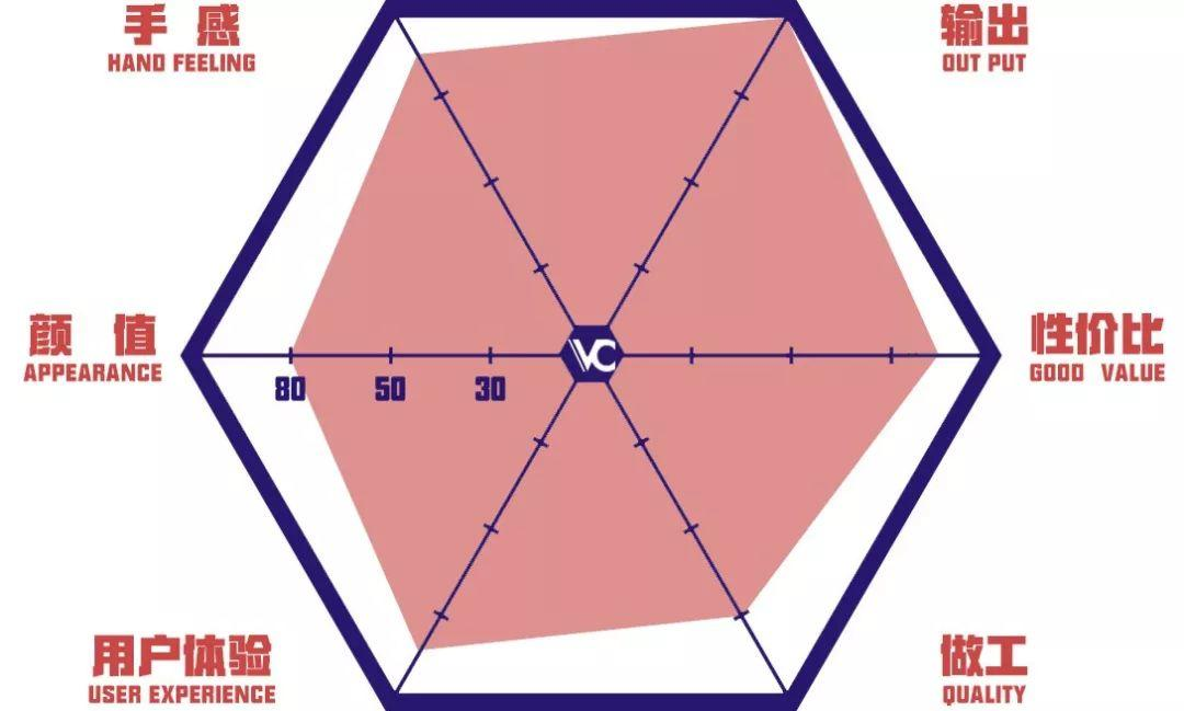 VapeAsia XION测评 | 想怎么暴击就怎么暴击,轻松虐爆对手!