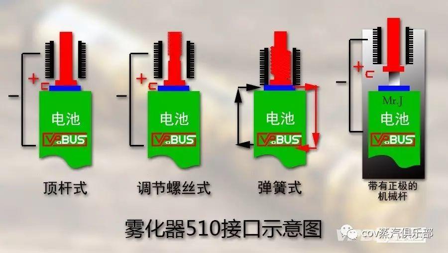 【蒸汽词典】什么是机械杆