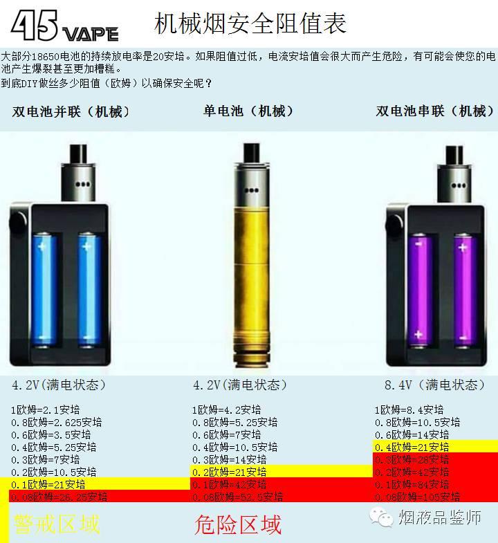 苦炼逼格 机械烟安全性使用指南